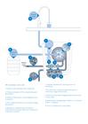 Bluewater Cleone™ najlepszy filtr do wody. Model 2021. New PCBA. Zestaw z baterią dwuobwodową. (5)